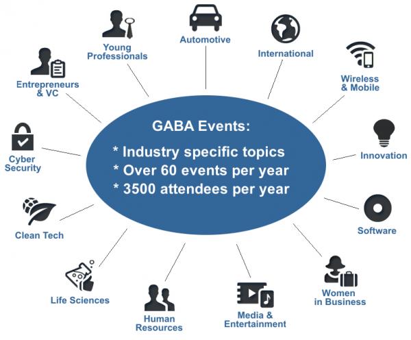 GABA_IG_new